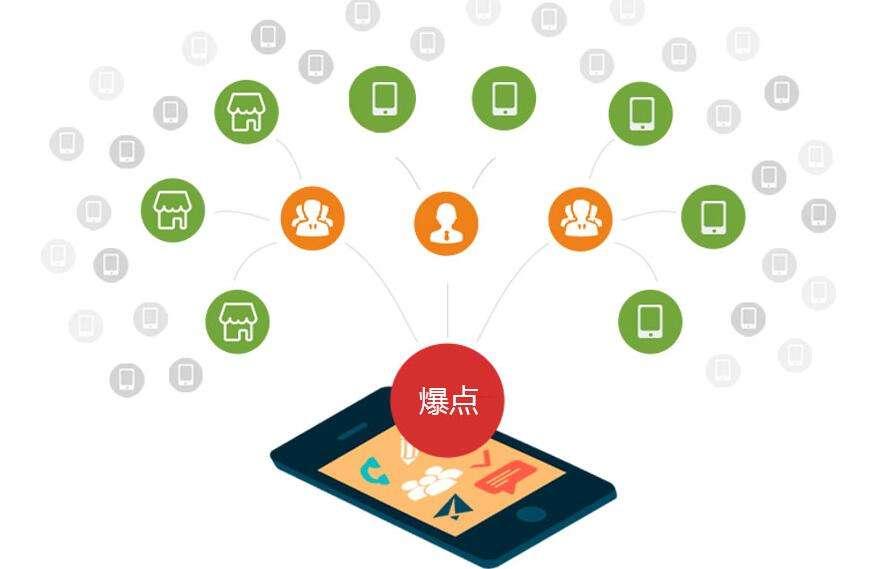 区块链食品防窜货系统 供应链管理